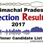 [Live] HP Election Result 2017 | HP Winner Candidates List | Live Counting