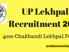 Lekhpal Bharti UP