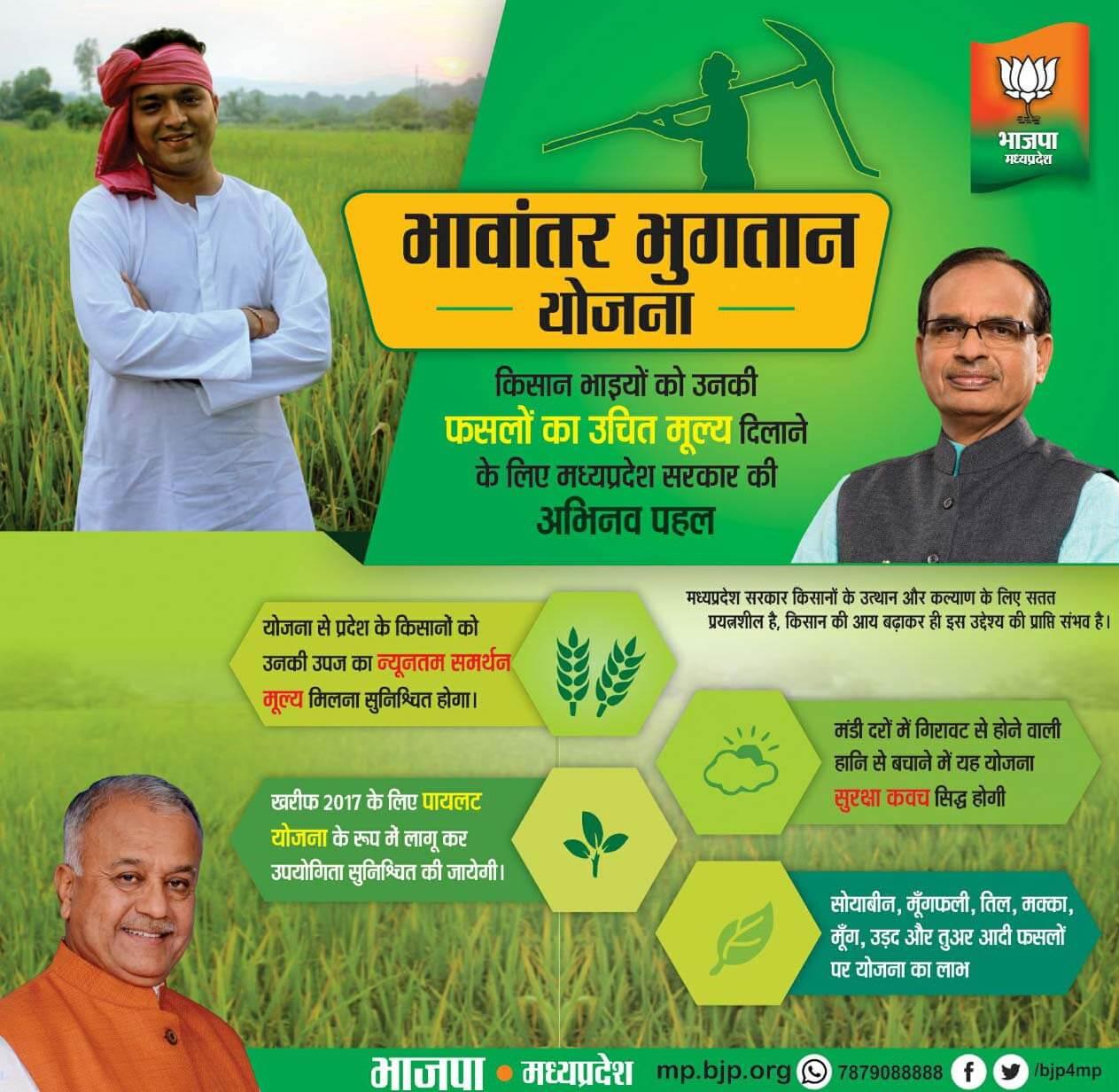 bhavantar-bhugtan-yojana MP Registration