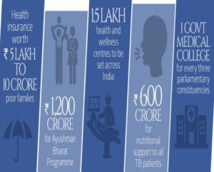National Health Insurance Yojana