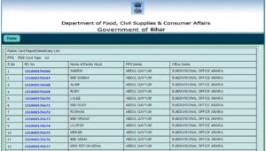 Bihar Rashan Card List download