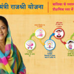 [फॉर्म] Mukhyamantri Rajshree Yojana Rajasthan | Application Pdf Form Download | Online Apply