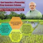 Pradhan mantri Fasal Bima Yojana | Online Registration 2019