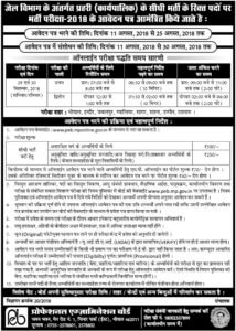 MP Jail Prabhari recruitment 2018