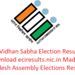 [लाइव] MP Vidhan Sabha Chunav Result 2018 | MP Election Result 2018 | Winner List