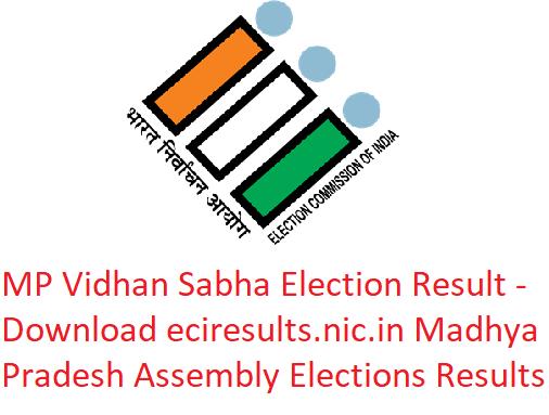 MP Vidhan Sabha Chunav Result 2018