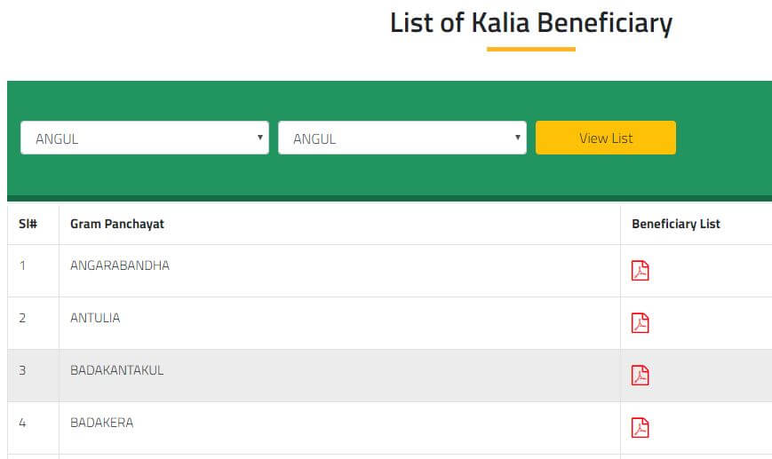 Kalia Yojana Name List